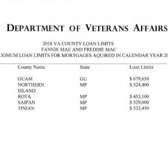 2018 VA County Loan Limits feature image