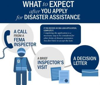 What to expect after you apply with FEMA feature image